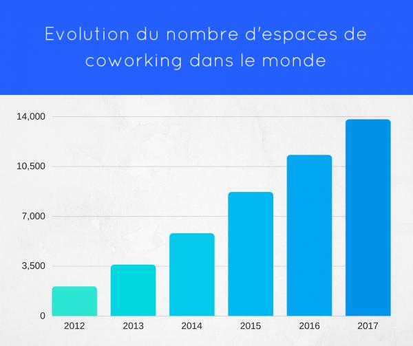 coworking-afc-paris-graph-1