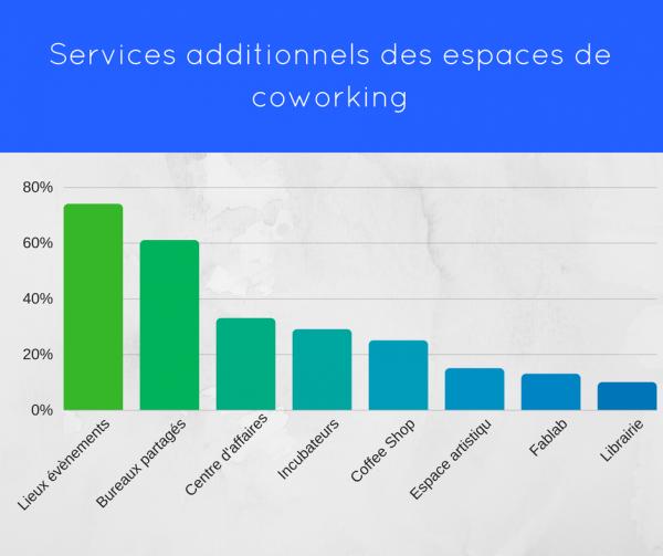 coworking-afc-paris-graph-2