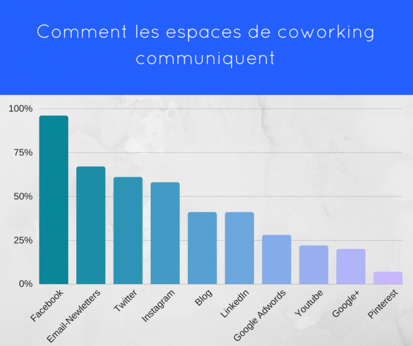 coworking-afc-paris-graph-5
