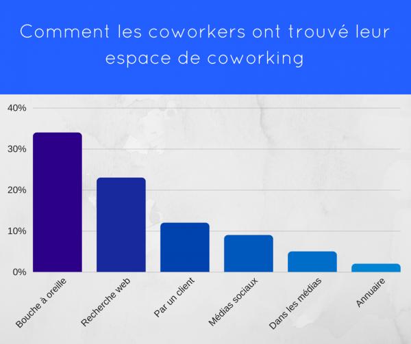 coworking-afc-paris-graph-6